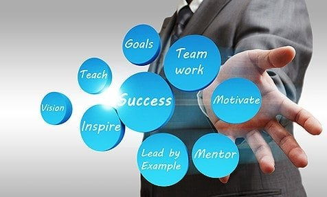 Top Motivators to Help Your Team